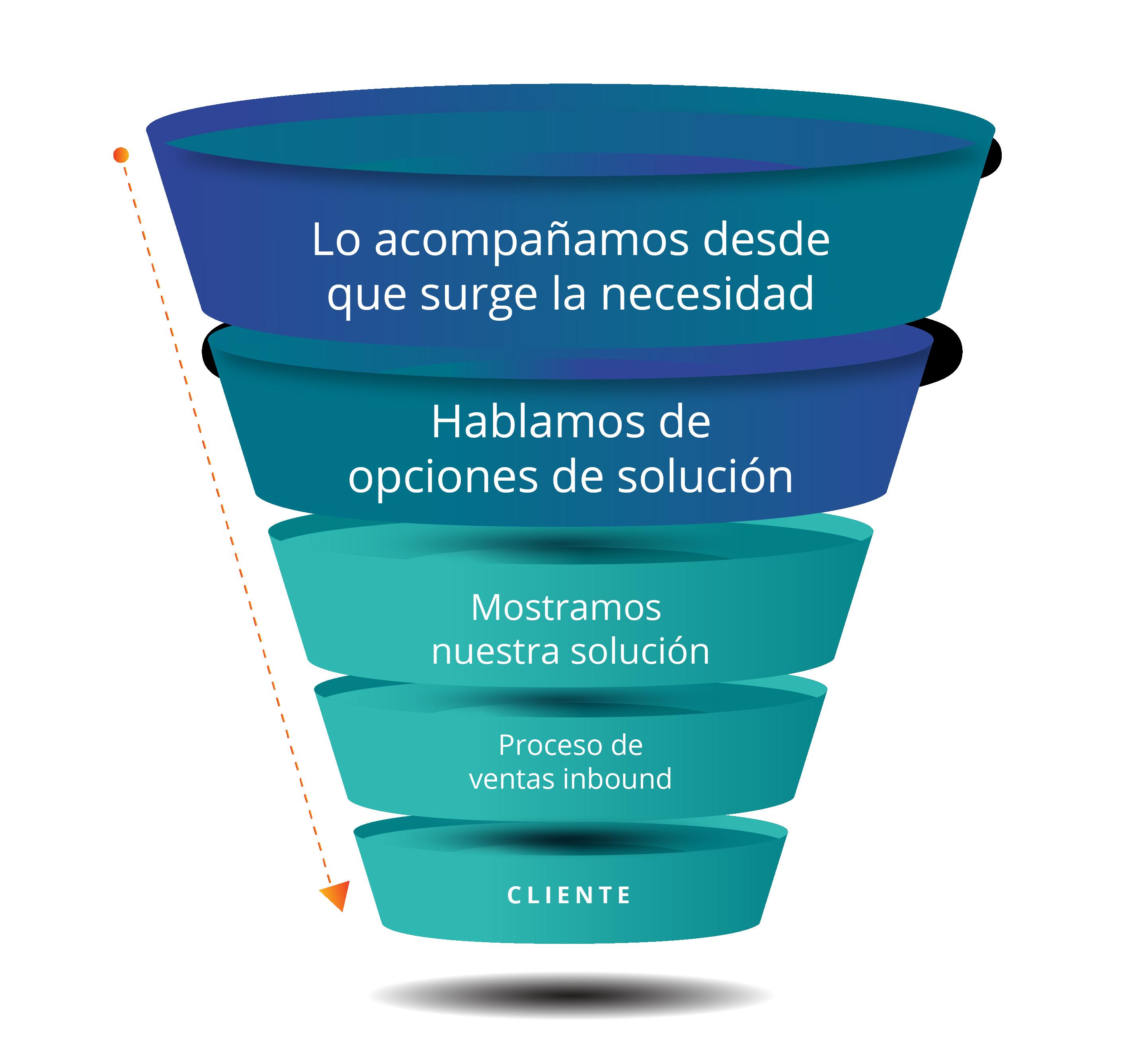 inbound_marketing_para_inmobiliarias
